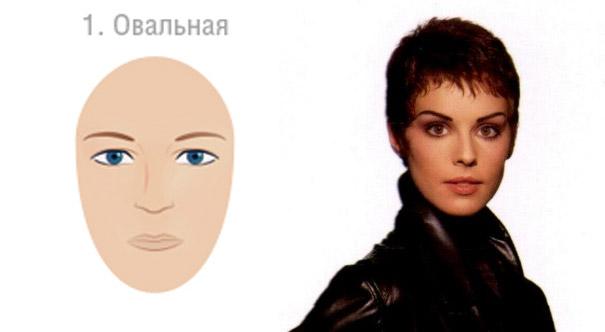 стрижка для овальной формы лица фото